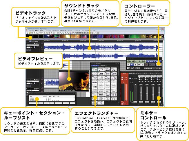 DigiOnSound6 EXPRESS
