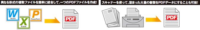 PDF作成機能