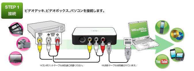 STEP1 接続