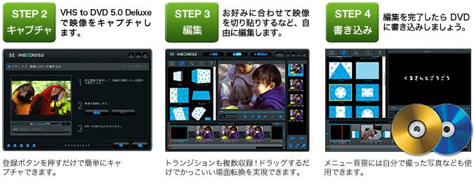 STEP2 キャプチャ / STEP3 編集 / STEP4 書き込み