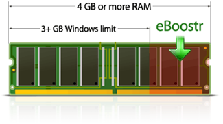feature ram