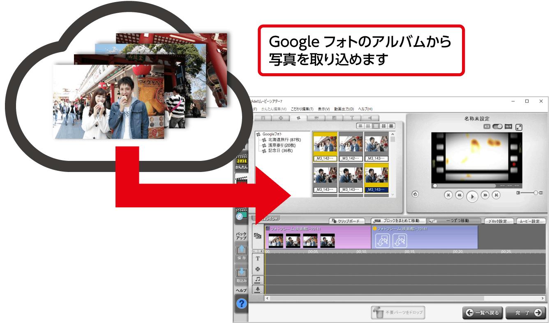 timeline_Googlephoto