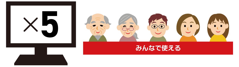 1_特徴_04_5台