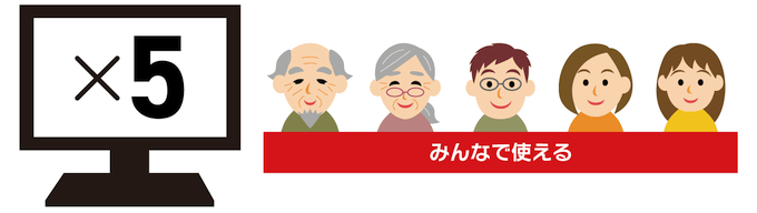 1_特徴_05_5台