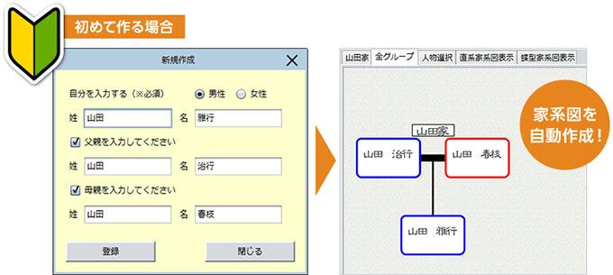 必要な項目を入力するだけで家系図を自動作成