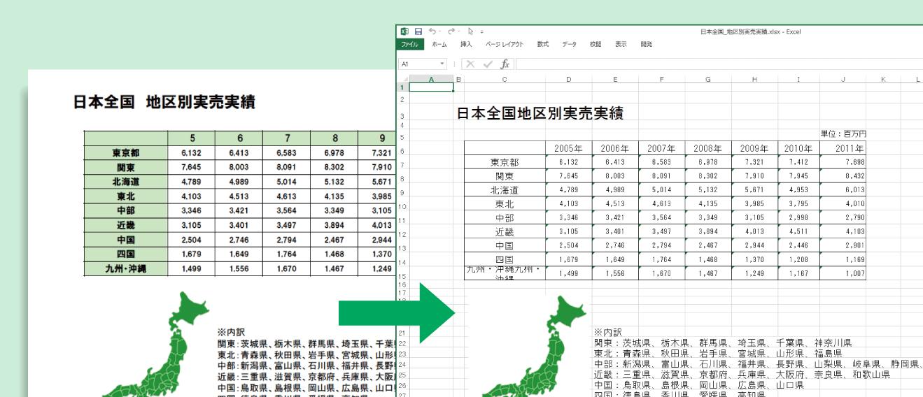 PDFをExcelに変換しているイメージ