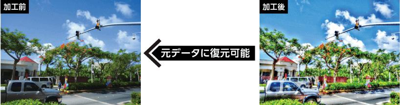 非破壊編集