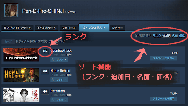 Steamギフト