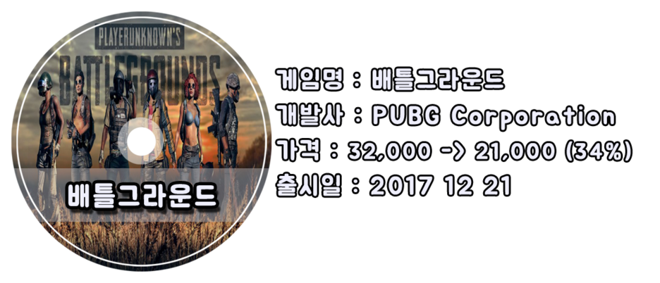 PLAYERUNKNOWN'S BATTLEGROUNDS 외